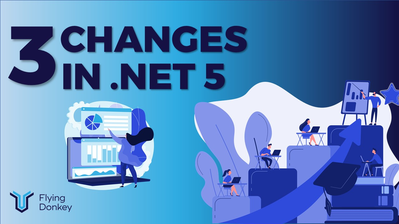 Three Changes That Make .NET Fly